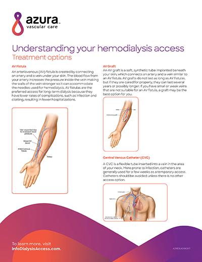 Understanding_Your_Dialysis_Access.png